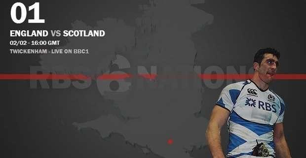 Inghilterra batte Scozia a Twickenham 38-18