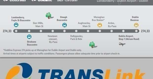 Arrivare a Derry dal Dublin Airport