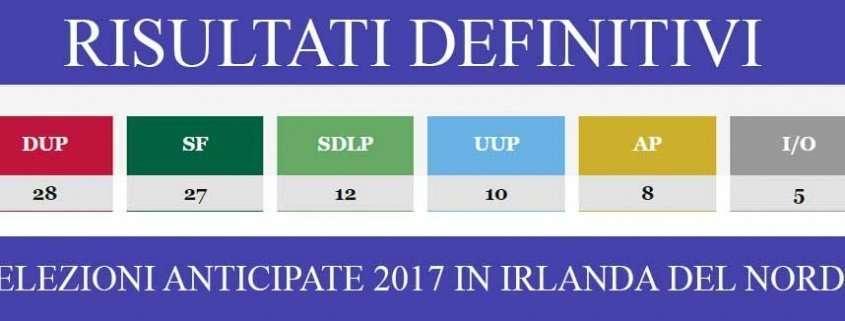 Risultati definitivi Elezioni Irlanda del Nord 2017